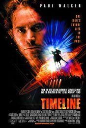 Poster Timeline