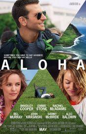 Poster Aloha